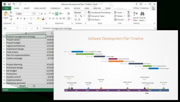 Task Management Spreadsheet Excel Inside Using Excel For Project Management