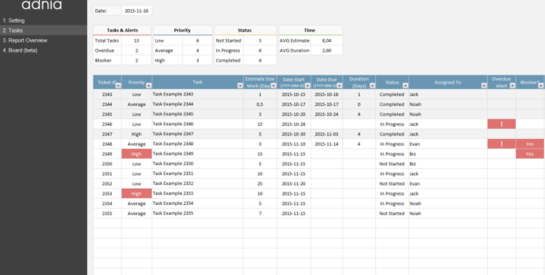 Task Management Spreadsheet Excel Intended For Buy Task Management Template  Adnia Solutions