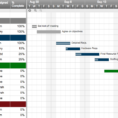 Task Management Spreadsheet Excel Regarding Top Project Plan Templates For Excel  Smartsheet
