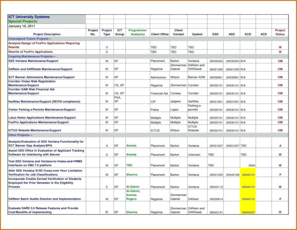 Task Management Spreadsheet Template Intended For Project Management Spreadsheet Template Free Sample Project