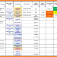 Task Manager Excel Spreadsheet In Task Manager Spreadsheet Template Tracking Excel Management