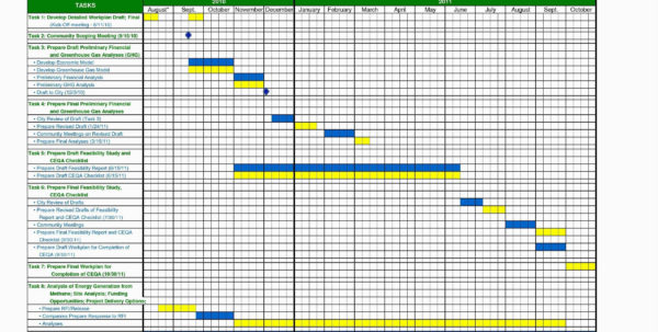 Task Spreadsheet Intended For 019 Project Task List Template Excel Spreadsheet Collections
