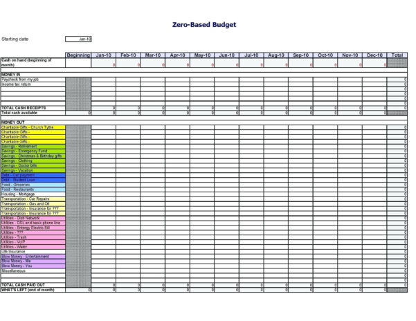 Tax Deduction Spreadsheet Excel For Tax Deduction Spreadsheet Excel Lovely Awesome Template Examples