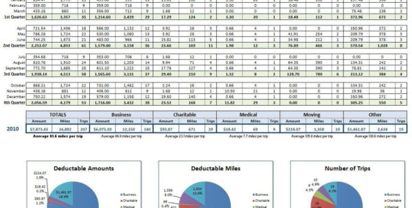 Tax Deduction Tracker Spreadsheet Pertaining To Download Free Mileage Report Spreadsheet, Mileage Report Spreadsheet
