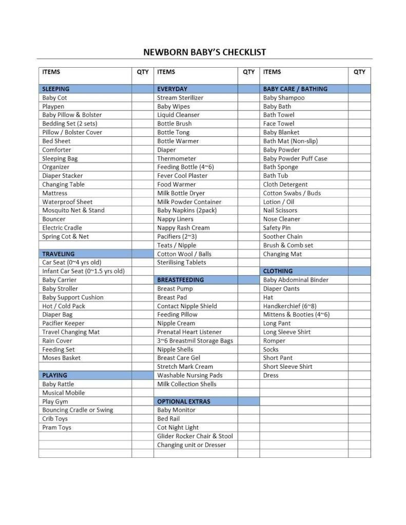 Tax Donation Spreadsheet With Clothing Donation Checklist 2017 Spreadsheet Worksheet For Taxes