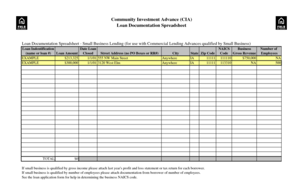 Tax Expense Categories Spreadsheet In Tax Id Form For Business Lovely Business Expense Categories