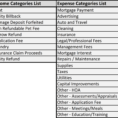 Tax Expense Categories Spreadsheet Pertaining To Bookkeeping Spreadsheet – Learn To Be Rich With Nomad