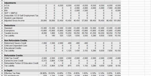 Tax Spreadsheet In Tax Planning Spreadsheet – Theomega.ca