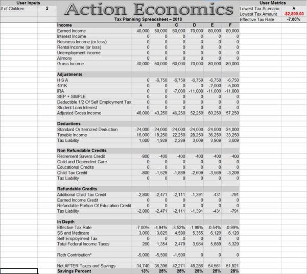 Tax Spreadsheet Pertaining To 2018 Tax Planning Spreadsheet  Action Economics