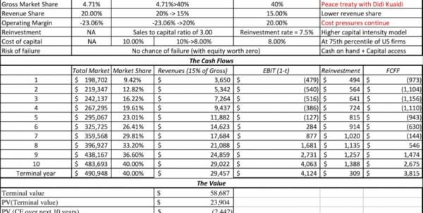 Tax Spreadsheet Uk With Uber Driver Spreadsheet Uk Tax Excel Sheet Expense Worksheet Design