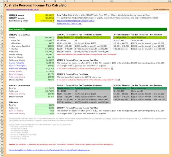 Tax Spreadsheet Uk Within Free Australia Personal Income Tax Calculator In Excel Throughout
