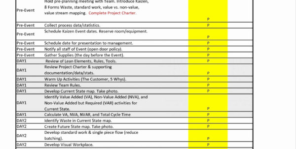 Team Tracking Spreadsheet With Regard To Project Time Tracking Spreadsheet Team Task Cost Excel Best Template