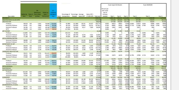 Team Treasurer Spreadsheet In 2015 Bargaining – Uo Matters