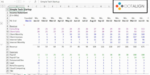 Tech Startup Budget Spreadsheet With Download Free Financial Projections Model Screenshot Excel