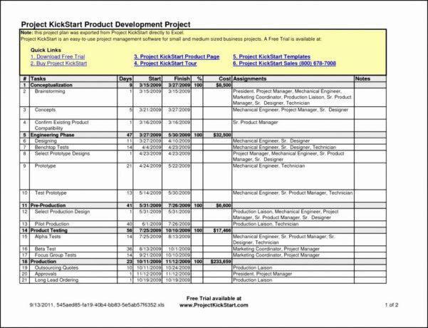 Technician Productivity Spreadsheet For Technician Productivity Spreadsheet Excel To Track Employee Training