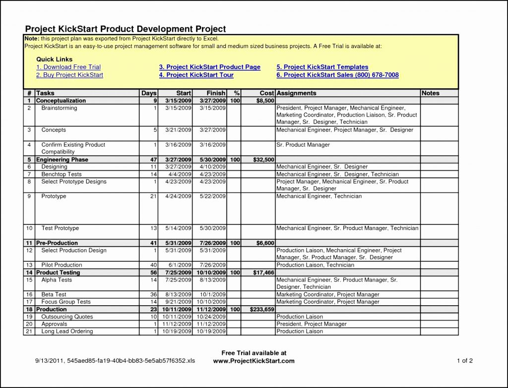 Technician Productivity Spreadsheet For Technician Productivity Spreadsheet Excel To Track Employee Training