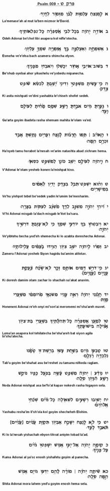 Tehillim Spreadsheet For Dailytehillim  Home Page