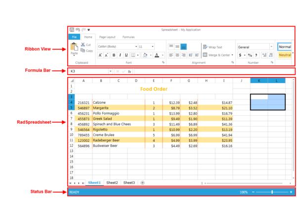 Telerik Spreadsheet For Visual Structure  Telerik Ui For Wpf