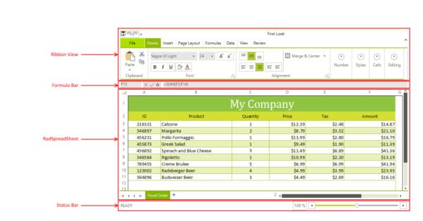 Telerik Spreadsheet Intended For Visual Structure  Radspreadsheet  Telerik Ui For Winforms