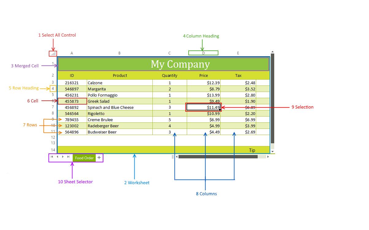 Telerik Spreadsheet Within Visual Structure  Radspreadsheet  Telerik Ui For Winforms