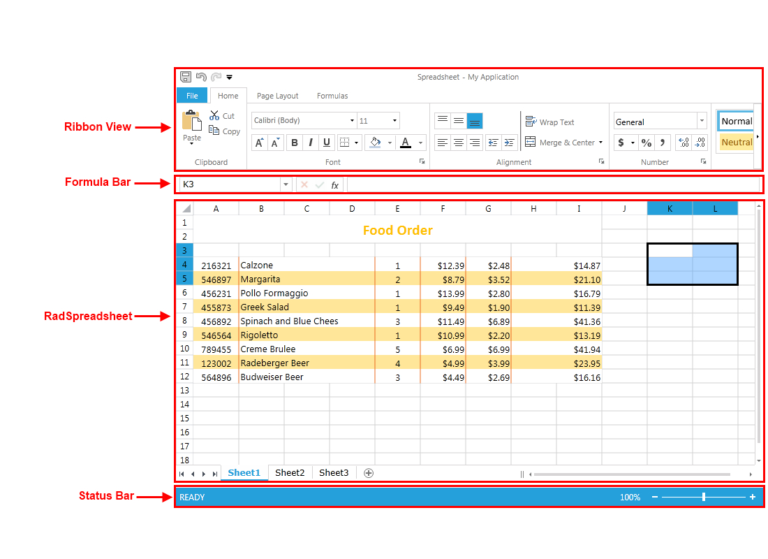 Telerik Web Spreadsheet Pertaining To Visual Structure  Telerik Ui For Wpf