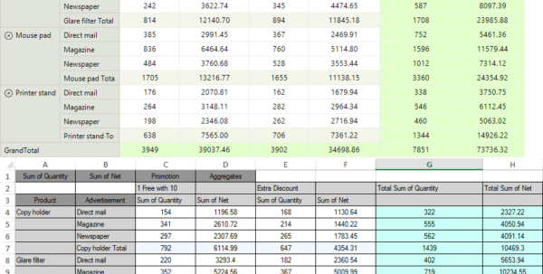 Telerik Web Spreadsheet Within Spread Export  Radpivotgrid  Telerik Ui For Winforms