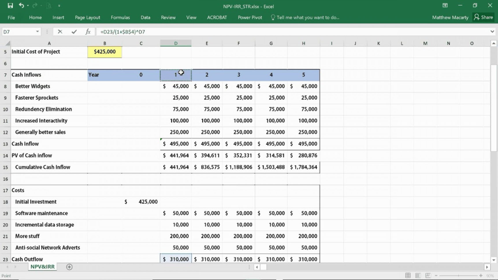 Test Automation Roi Calculation Spreadsheet For 019 Roi Calculator Excel Template Rental Property Spreadsheet