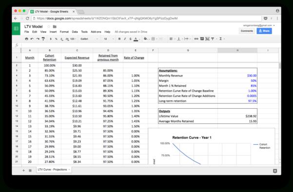 Test Automation Roi Calculation Spreadsheet For A Spreadsheet For Calculating Subscription Lifetime Value