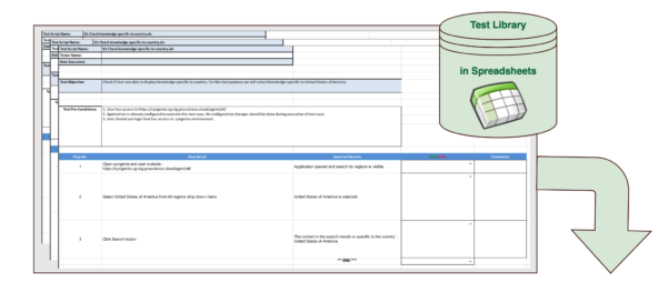 Test Excel Spreadsheet Regarding Xray Test Management For Jira Tutorial: How To Import Manual Tests