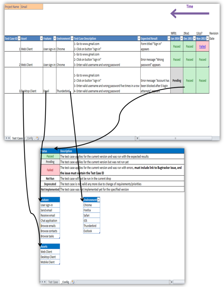 Test Excel Spreadsheet Within Excel  Looking For An Excellent Example Of Using A Spreadsheet For