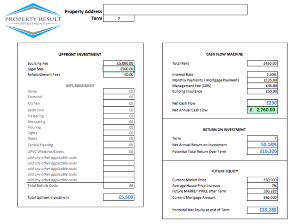 Thans Deal Analyzer Spreadsheet With Regard To Key Risks  Investing In Uk Property