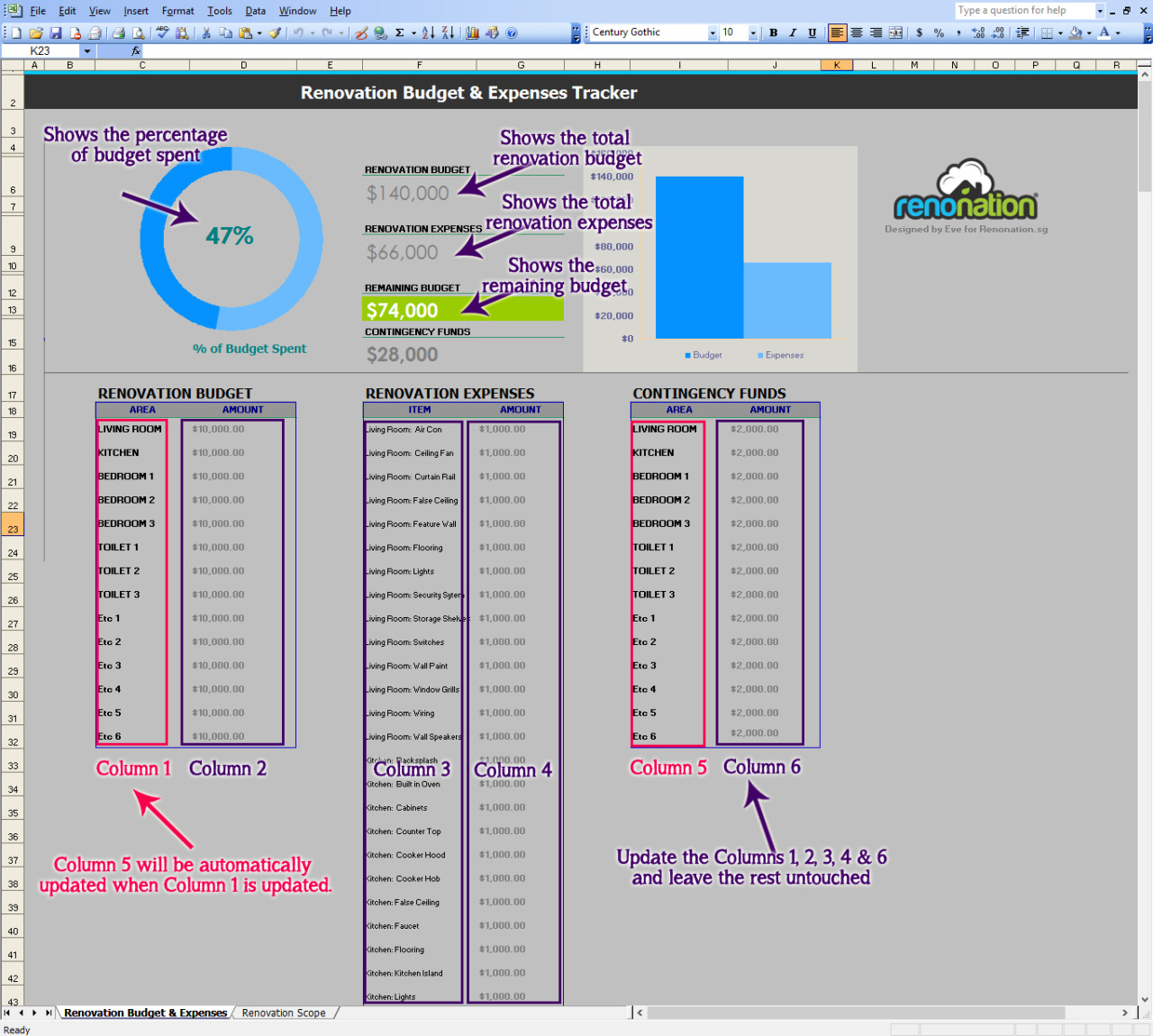The Budget Kit Excel Spreadsheets In Renovation Budget  Expenses Tracker