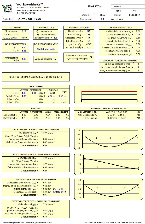 Timber Beam Design Spreadsheet With Steel Beam Design Spreadsheet Free Old News Timber Ec Dutch