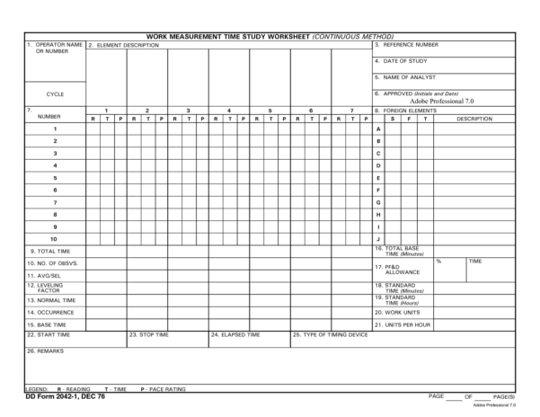 Time In Motion Spreadsheet In Worksheet. Time Study Worksheet. Worksheet Fun Worksheet Study Site