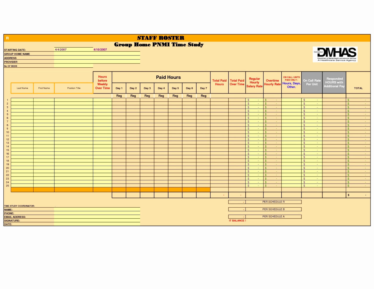 Time In Motion Spreadsheet With Regard To Time Study Excel Template Inspirational Time Study Template Excel