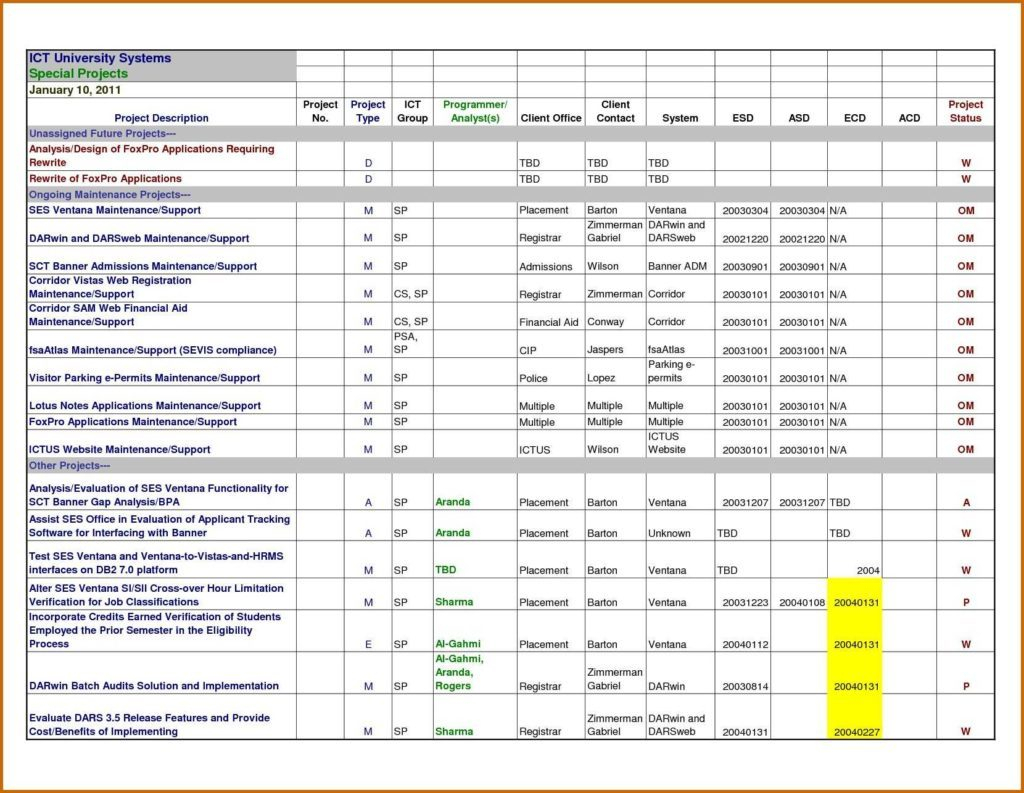 Time Keeping Spreadsheet With Project Tracker Spreadsheet Free Time Keeping Budget Template Excel