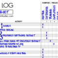 Time Log Spreadsheet In Time Management #2] Time Logging: Log Where Your Time Actually Goes