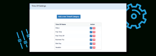 Time Off Accrual Spreadsheet In Vacation Tracking Spreadsheet  Homebiz4U2Profit