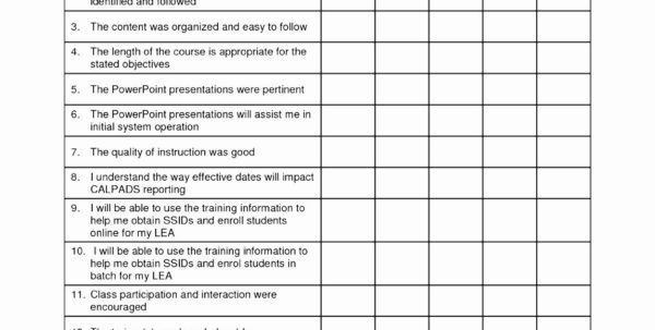Time Study Spreadsheet For Spreadsheet In Computer Along With Free Time Study Sheets New Work Time Study Spreadsheet Google Spreadsheet