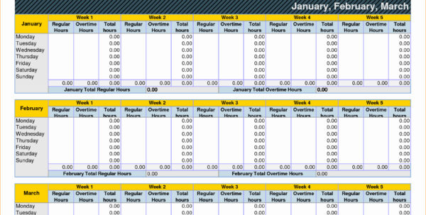 Time Tracking Spreadsheet Template With Regard To Time Log Template Excel  My Spreadsheet Templates