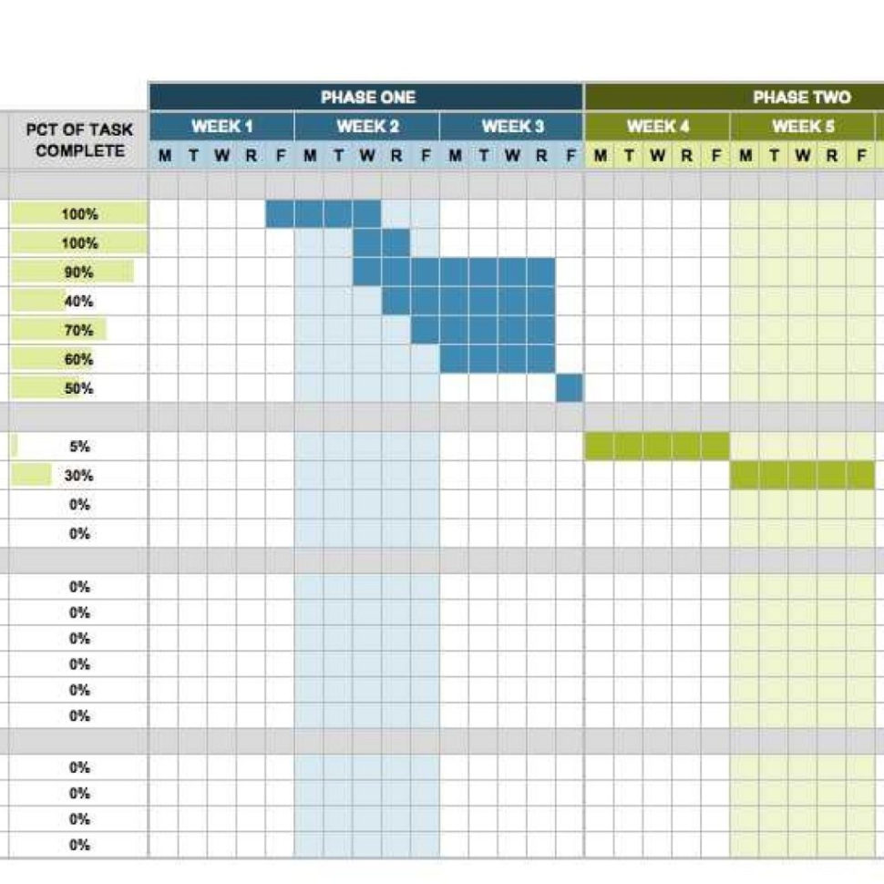 Timeline Spreadsheet With Free Marketing Timeline Tips And Templates  Smartsheet Regarding