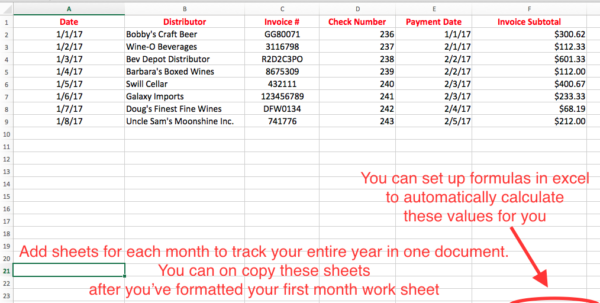 Tip Distribution Spreadsheet Throughout How To Take Bar Inventory  Tips For Liquor Management In Restaurants