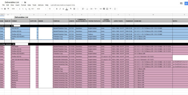 Tip Spreadsheet Pertaining To Hot Tip: If You Make A Deliverables Spreadsheet Like This Your Post