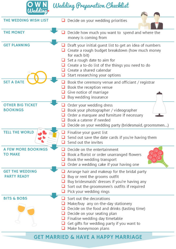 To Do List Spreadsheet Within List Wedding Preparation Checklist  My Spreadsheet Templates