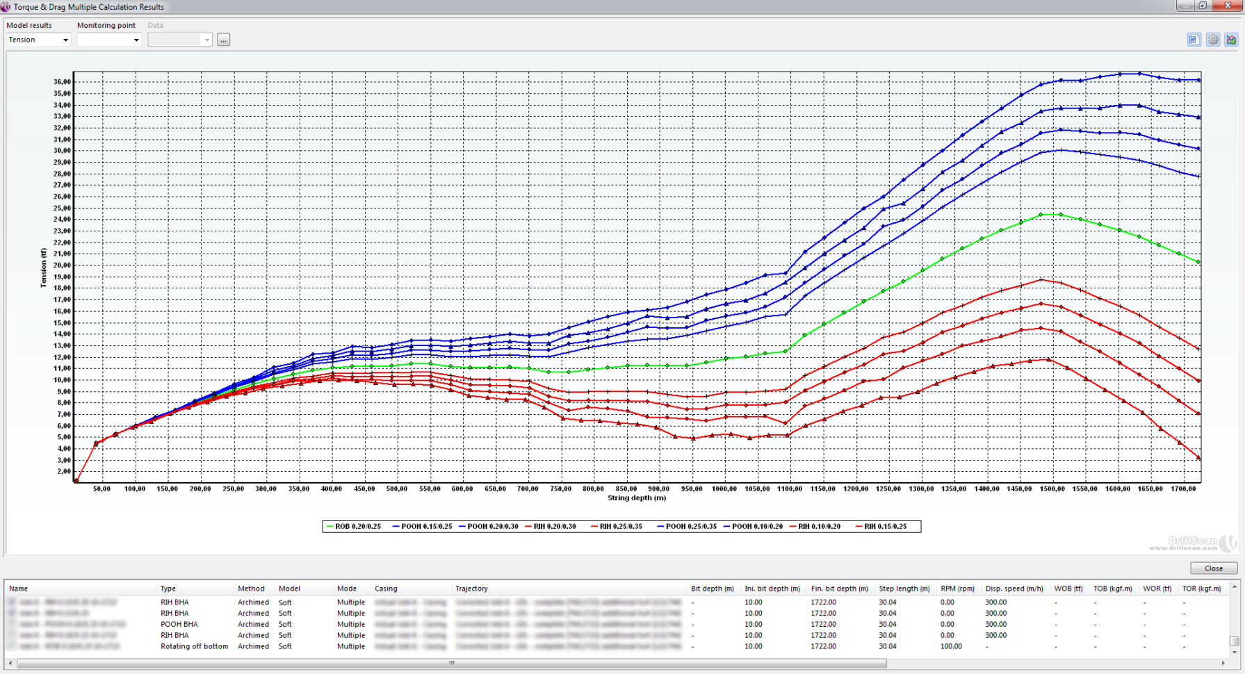 Torque And Drag Excel Spreadsheet Inside Software Torque And Drag And Soft String  Drillscan Drilling Software
