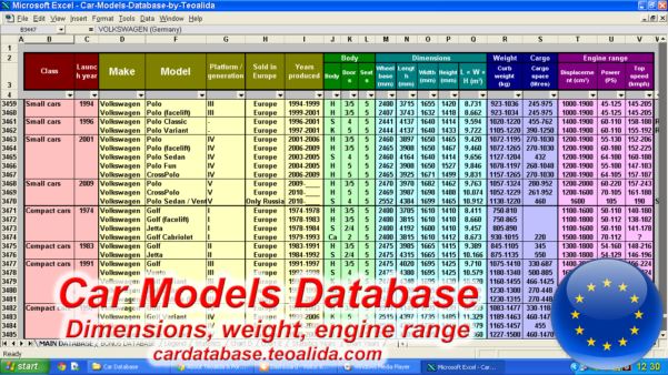 Torque And Drag Excel Spreadsheet Throughout Car Database  Make, Model, Trim, Full Specifications In Excel Format
