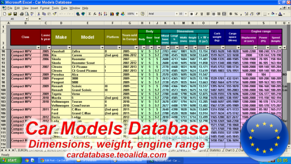Torque And Drag Excel Spreadsheet With Regard To Car Database  Make, Model, Trim, Full Specifications In Excel Format