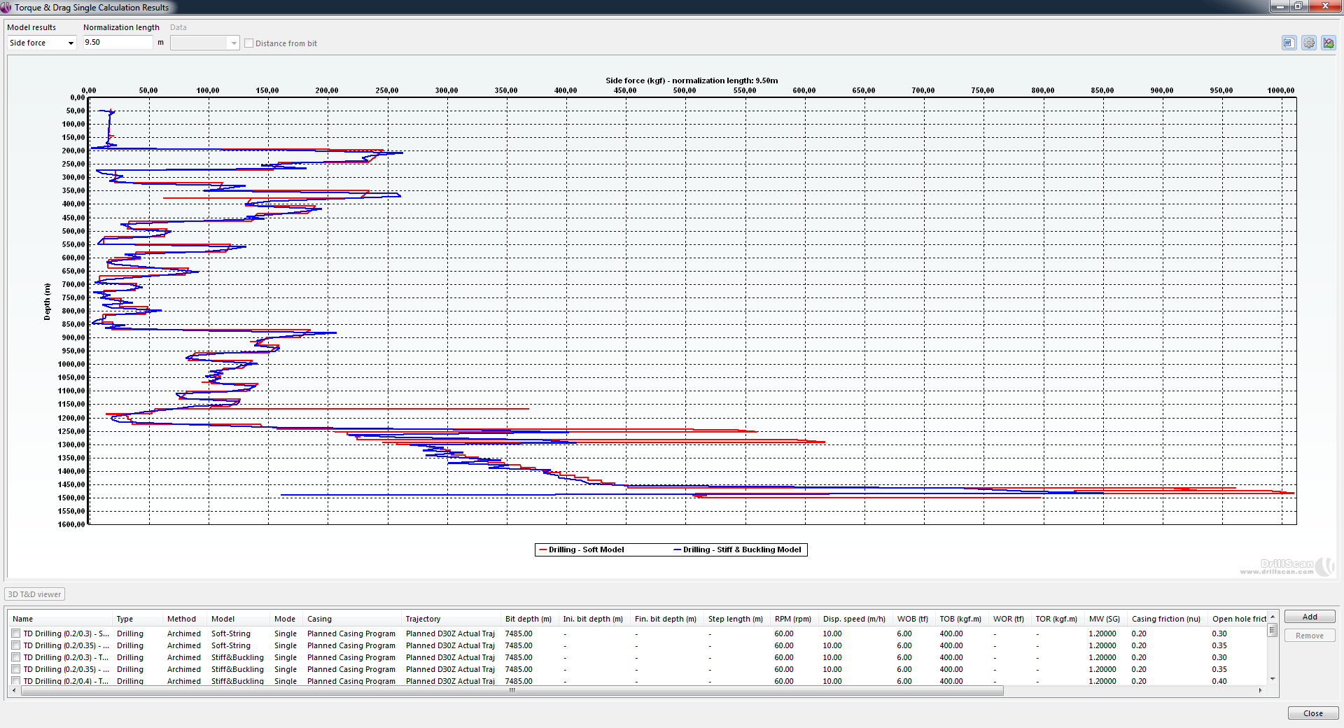 Torque And Drag Excel Spreadsheet With Regard To Software Torque And Drag And Soft String  Drillscan Drilling Software