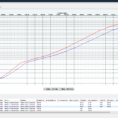 Torque And Drag Excel Spreadsheet With Software Torque And Drag And Soft String  Drillscan Drilling Software
