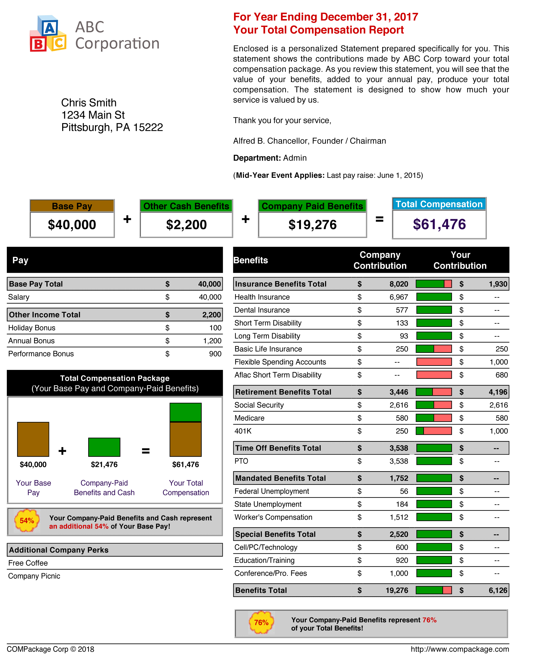 Total Compensation Spreadsheet In Total Compensation Statements  Employee Benefit Reports  Compackage